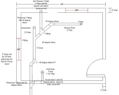 bathroom rough in diagram toilet rough plumbing diagrams periodic diagrams science