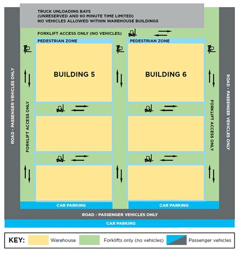 warehouse diagram warehouse 5 and 6 operations melbourne wholesale fruit