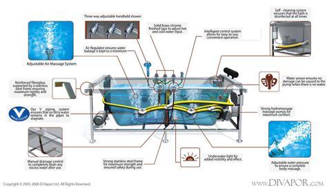 hydromassage whirlpool bathtubs  luxor