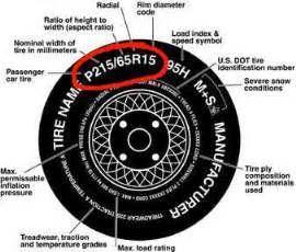 What Size Wheels And Tires Will Fit My Truck Tires And Wheels Where Do I Find My Tire Size