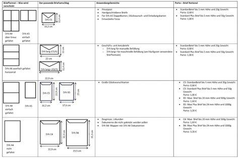 Schweiz Brief Format Briefumschlag Formate Rajapack Verpackungsnews