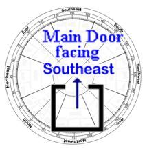 South East Bedroom Feng Shui Feng Shui And Its Effects 2016 Door Facing Southeast