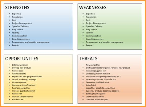 exles of swot analysis letter format mail