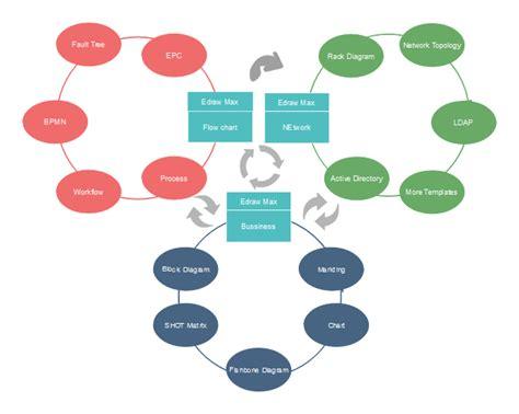 relationship map template relationship diagram free relationship diagram templates