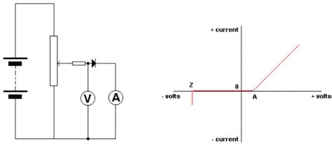 diode characteristics tutorial diode characteristic tutorial diode characteristics electronic hobby projects