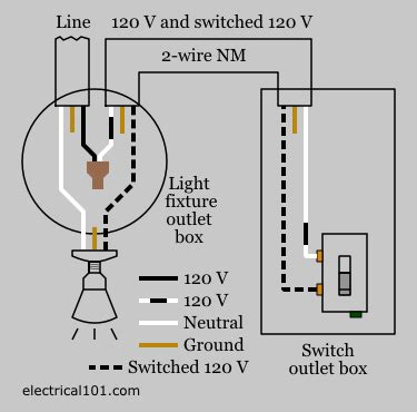 electric light switches wiring diagram