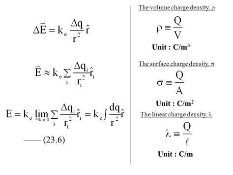 charge density capacitor plates capacitor surface charge density 28 images a parallel plate capacitor has a surface charge