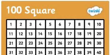 Hundred square printable 100 hundred square number square