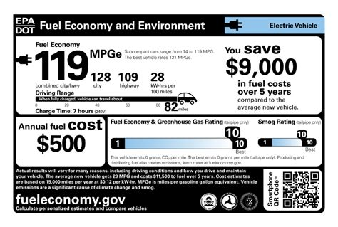 chevy spark ev  official epa rating  mpge