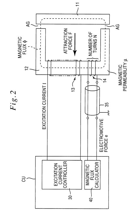 magnitude of impedance of a resistor patent us6603307 magnetic flux detector with resistance of its potential setup resistor set