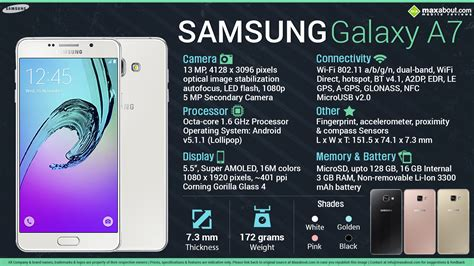 Samsung A7 2016 Fullset Ori facts samsung galaxy a7 2016
