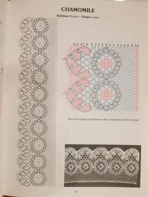 Bobbin Lace Patterns Old New Selectbookshop 百年