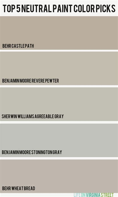 build omaha picking the paint color and my top five neutral paint color picks that