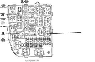 1997 jeep grand laredo fuse diagram the