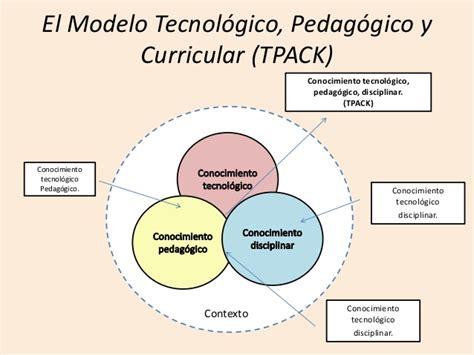 Modelo Curricular Tecnologico Estrategias Docentes A La Hora De Ense 241 Ar 1