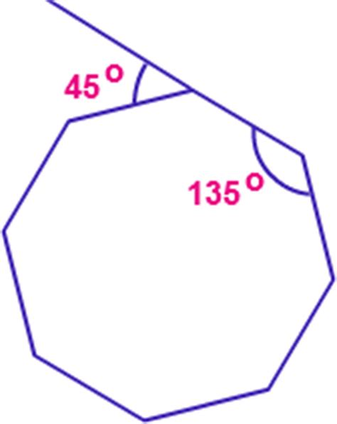 Interior And Exterior Angles Of An Octagon exterior angles exterior angle of a polygon mathcaptain