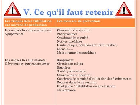 le courage quil faut 97 la formation sensibilisation et prevention securite ppt video online t 233 l 233 charger