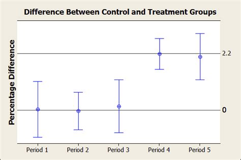 pattern recognition letters impact factor difference between groups and periods