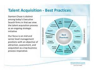 talent acquisition best practices process map