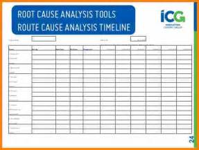 root cause analysis template doc 680854 root cause analysis template free root