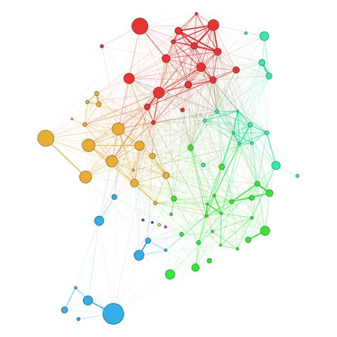 network graph visualizing oasis technical committees