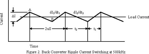 buck converter input capacitor ripple current dc dc converter trends and output filter cap requirements johanson dielectrics