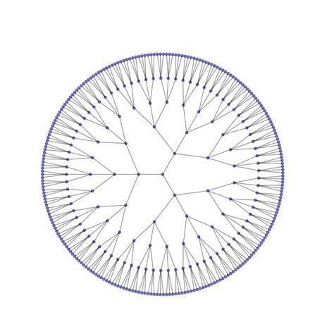 tree layout networkx circular tree networkx 1 9 documentation