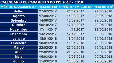 Calendario Pis 2018 Confira A Tabela E Calend 193 Pis 2017 2018