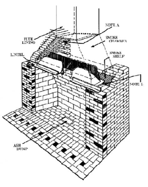 chimney construction diagram brick tec inc fireplaces milford oh