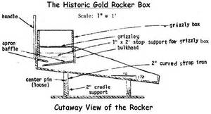 homemade gold sluice box plans gold highbanker plans build