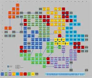 Seizewell message board thema anzeigen x3 tc xtended sektorkarte