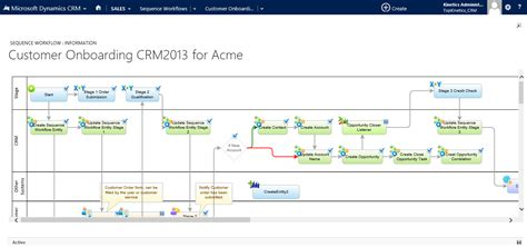 microsoft crm workflow dynamics crm 2015 time for intelligent integrative