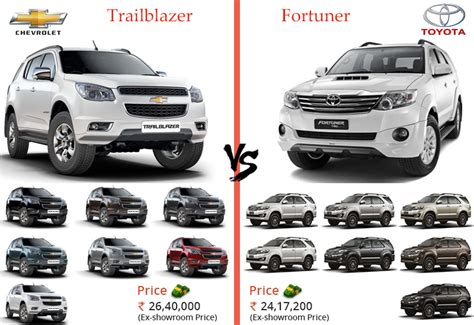 Fortuner Ad2039b Black List White chevrolet trailblazer vs toyota fortuner comparison