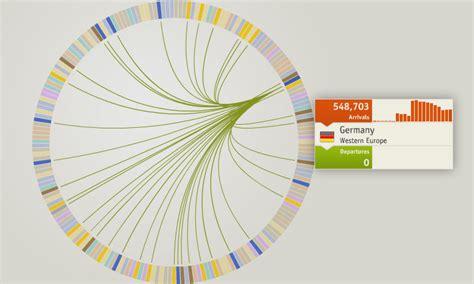 cck network diagrams reflections
