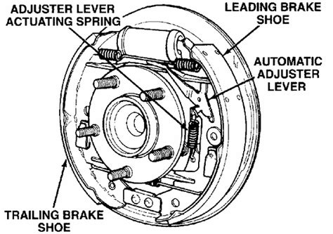 Dodge Caravan Brake System Diagram Seem To Get The Drum To Turn Freely On The Right Rear Of