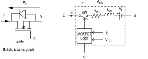 variable resistor simpowersystems mosfet power system blockset