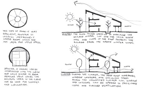 make circuit diagrams concrete office rawagoner