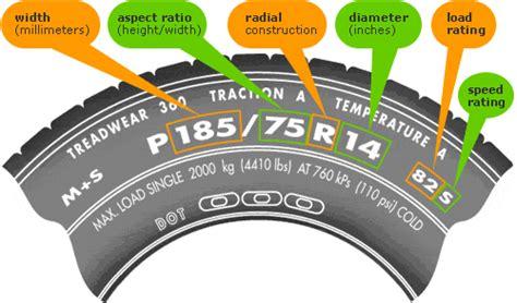 tire sizes explained diagram tires