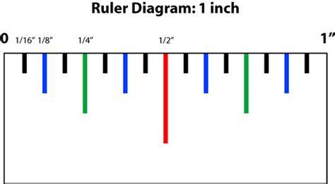ruler diagram ruler diagram andersen mrjh flickr
