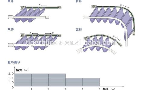 Awning Hardware Suppliers by Awning Hardware Suppliers Images