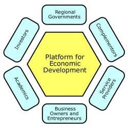 economic development a new engine of economic development tim review