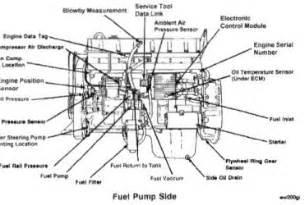 winnebago view wiring diagram wiring harness