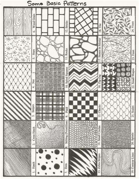 different pattern in c different design patterns to draw www pixshark com