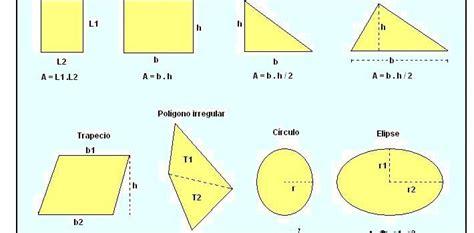 figuras geometricas imagenes y nombres figuras geometricas y sus formulas figuras geometricas