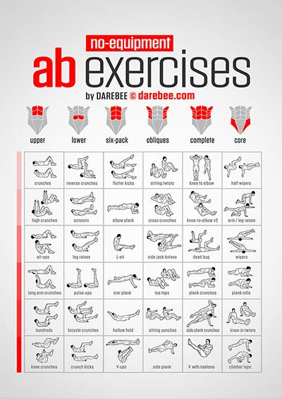 bodyweight exercises chart easy  hard  hive