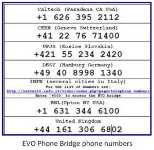 Not a phone number for every country users should call the number