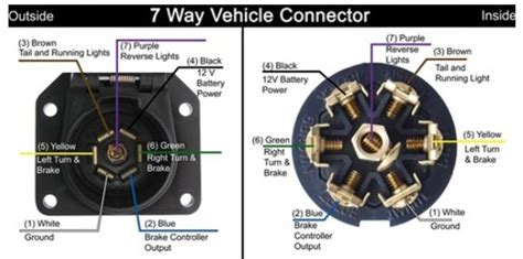 troubleshooting a pollak 7 way vehicle connector