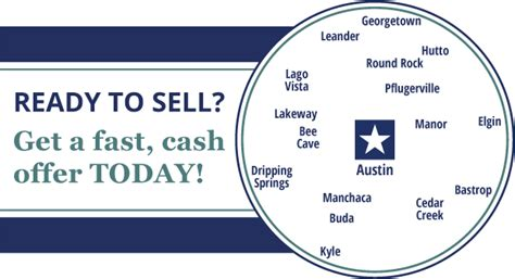 we buy houses austin home buyers austin we buy sell houses fast in austin