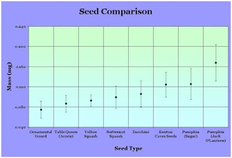 top 28 grass seed comparison chart top 28 grass seed comparison kenton caves no mans