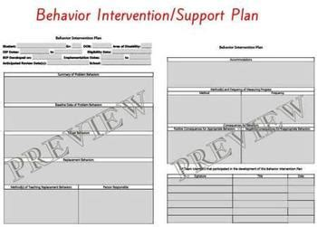 Special Education Functional Behavior Assessment Behavior Support Plan Template Behavior Support Plan Template